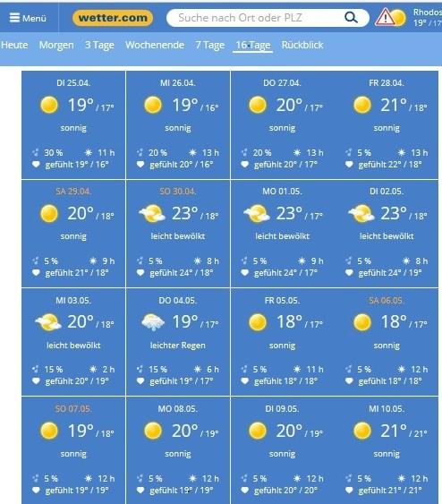 Wetter.Com Rhodos
