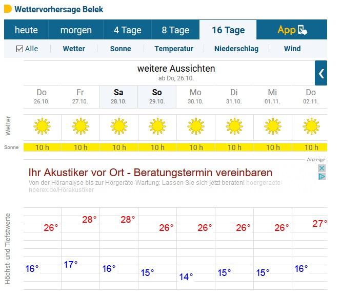 Klima Wetter In Der Türkei Türkei Forum Holidaycheck