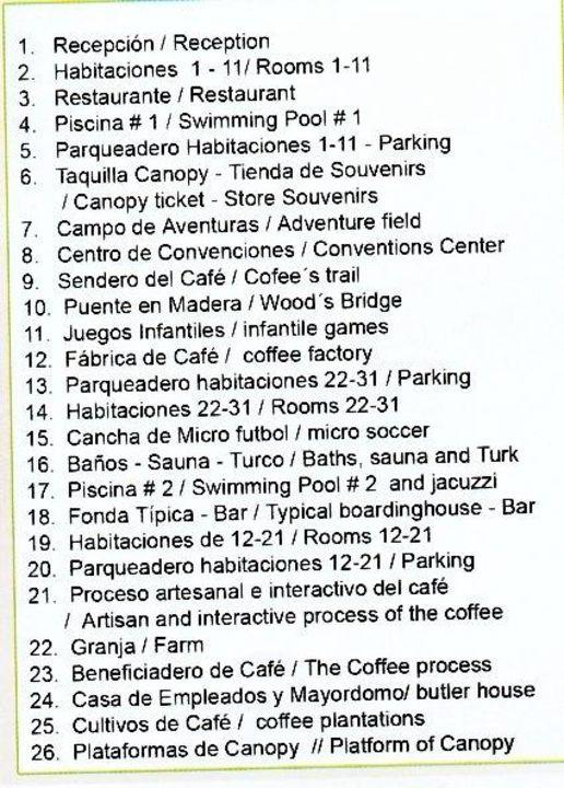 Erläuterungen zum Lageplan Finca Hotel El Bosque del Samán