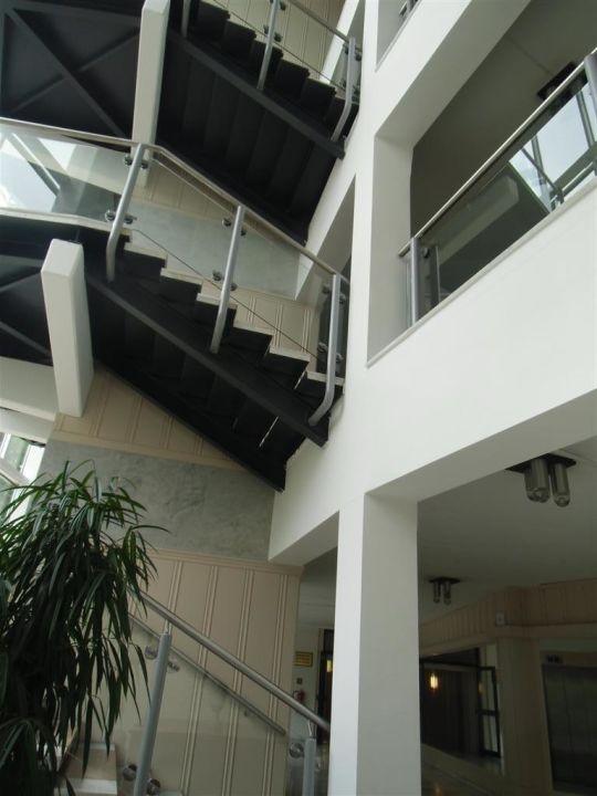 Hotel Des Nordens Bewertung