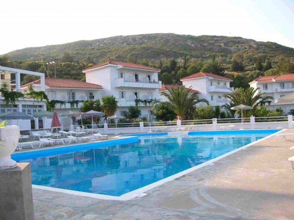 Poolbereich Hotel Maritsa Bay