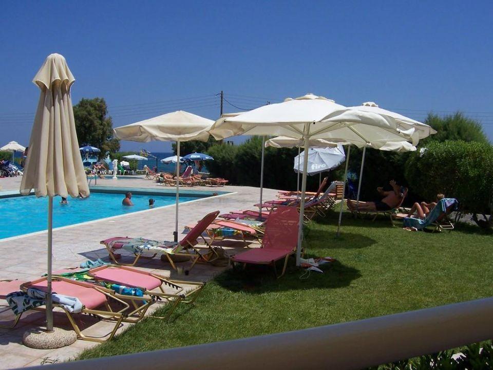 Pool Cretan Filoxenia Beach Hotel  (geschlossen)