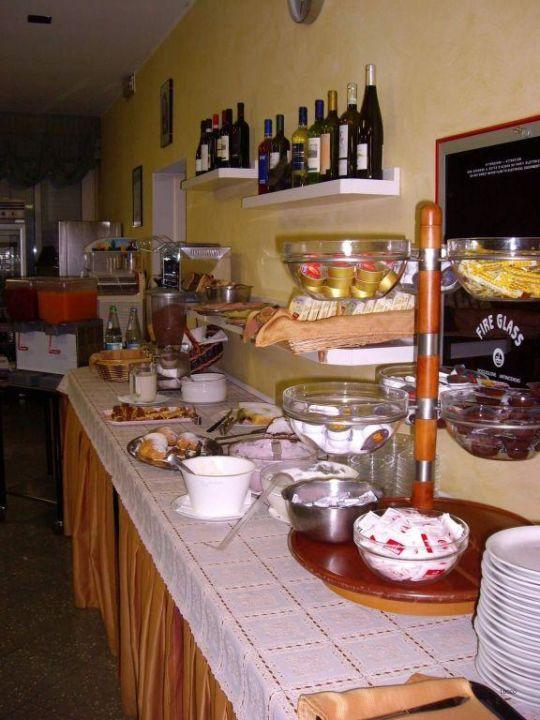 Restauracja Hotel Plaza