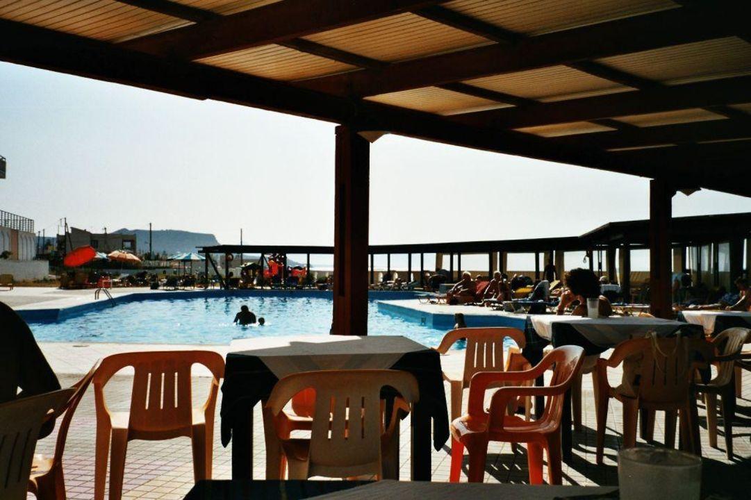 Am Pool Hotel Themis Beach