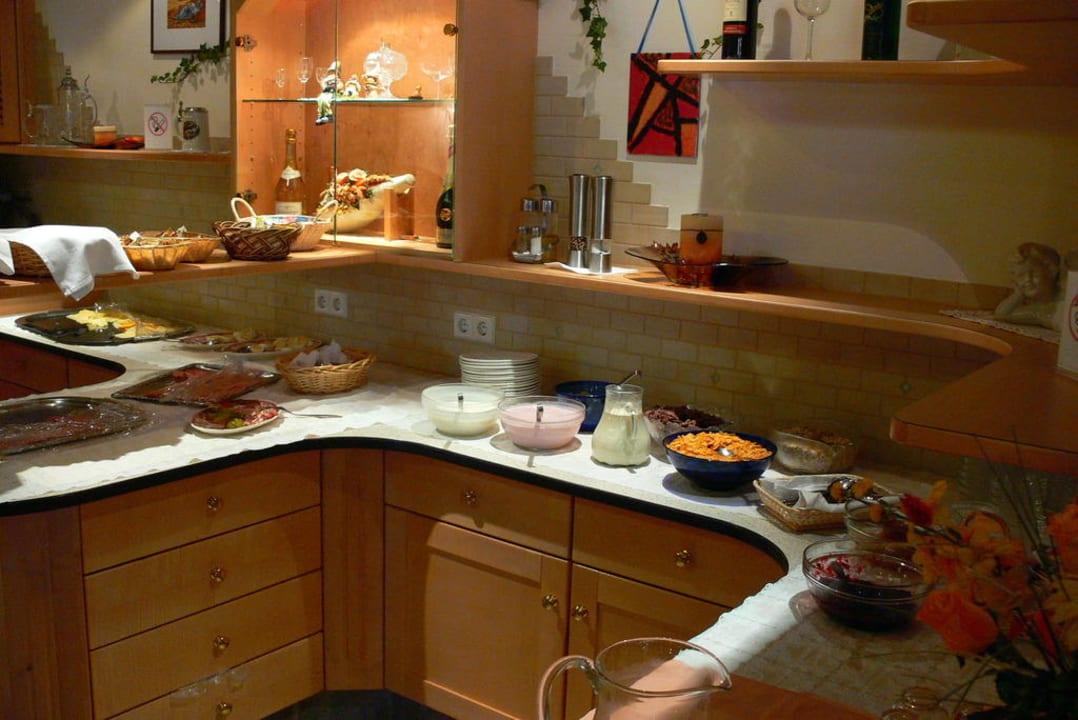 Frühstücksbuffet Hotel Twengerhof