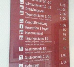 Wegweiser im Hotel - Aufzug Hotel Maternushaus