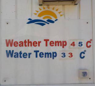 Wetter im August
