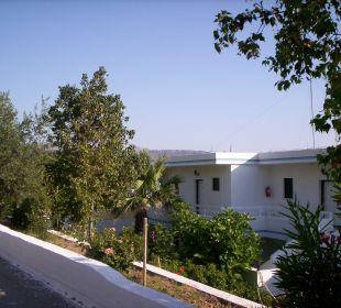 Apartments Hotel Karavos