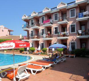 Przy basenie Hotel Günes