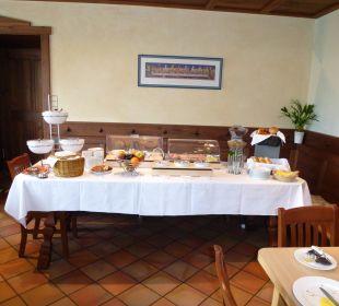 Ein reichliches Frühstück Hotel-Gasthof-Fellner