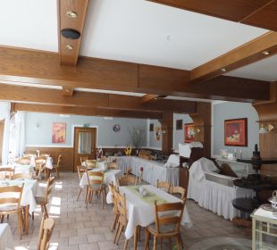 Gastro Hotel Forelle