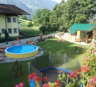 Pool Pension Ötzmooshof