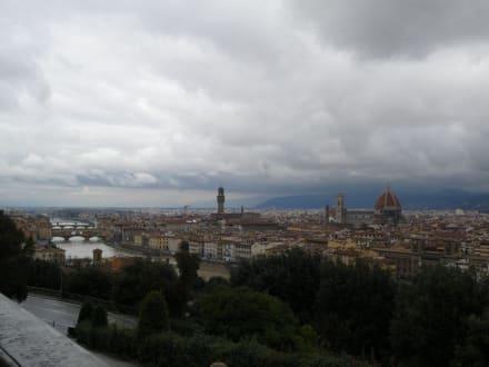 Stadt/Ort - Piazza Michelangelo