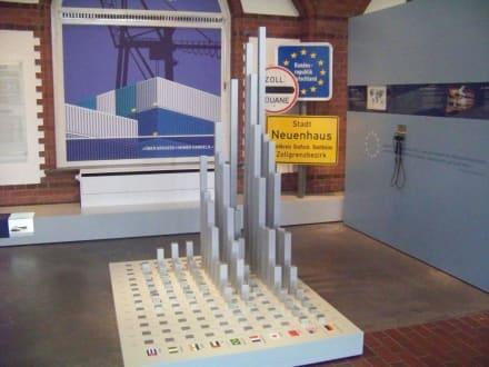 Exporte der Länder - Zollmuseum