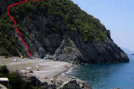 Weg zur nächstem Strand - Strand Chiliadou