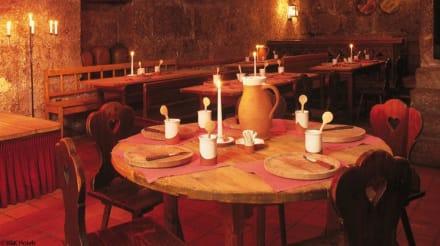 Sound of Salzburg Location - Sound of Salzburg Dinner Show