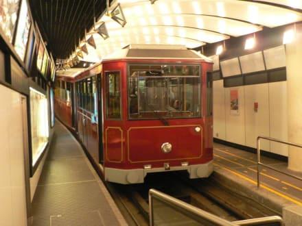 Die Hongkong Peak Tram - Victoria Peak