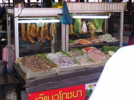 Kühlbox - Markt