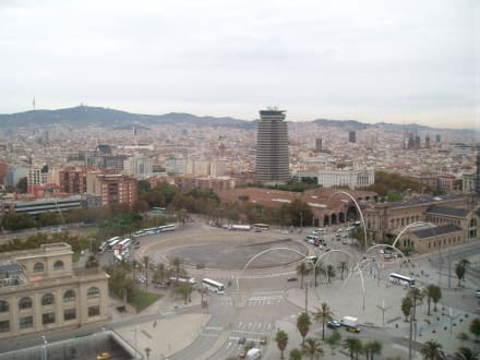 Blick von oben - Parc Montjuic