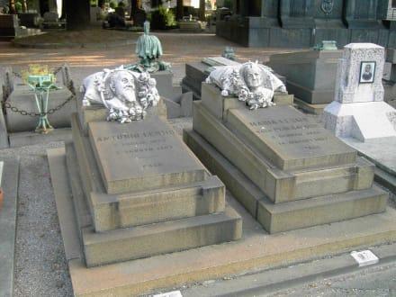 Familiengruft - Cimitero Monumentale