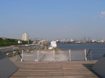 Blick zum Hafen - Dockland