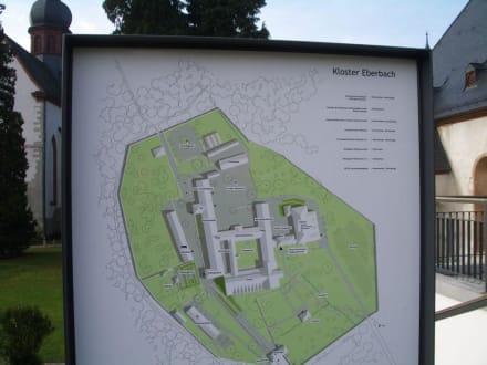 Klosterübersicht - Kloster Eberbach