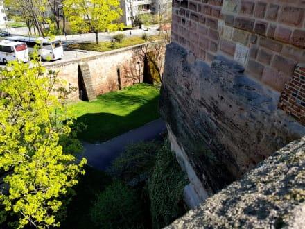 Zum Burggraben runter - Kaiserburg