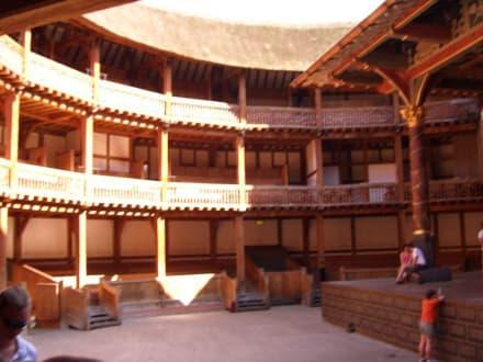 Shakespear's Blobe - The Globe - Theater und Museum