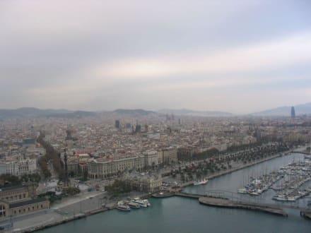 Barcelona von oben! - Hafenseilbahn Barcelona