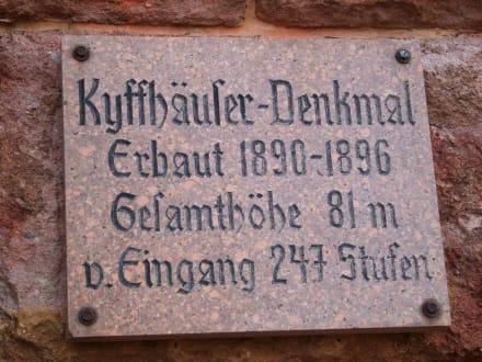 Die Daten - Kyffhäuser-Denkmal
