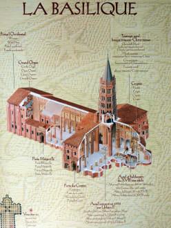 Eine Schemazeichnung - Basilique Saint-Sernin
