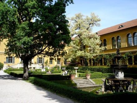 Lenbachhaus München - Lenbachhaus