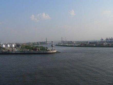 Sicht vom Dockland - Dockland