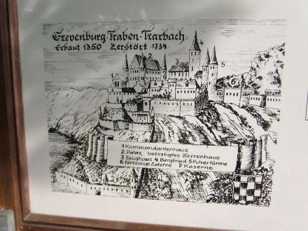 Skizze der früheren Burganlage - Grevenburg