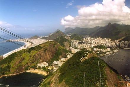 Blick von Zuckerhut auf Rio de Janeiro - Zuckerhut