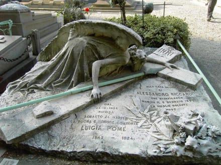 Grabmal - Cimitero Monumentale