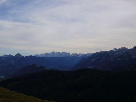 Panorma - Alpspitz