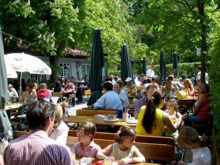 Osterwaldgarten - Restaurant Osterwaldgarten