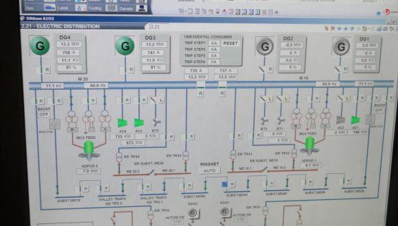 Schaltbild der Hauptgeneratoren